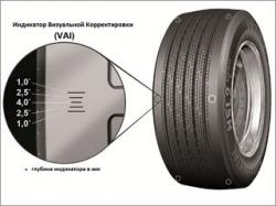 Фирма Continental выпустила индикатор износа шины